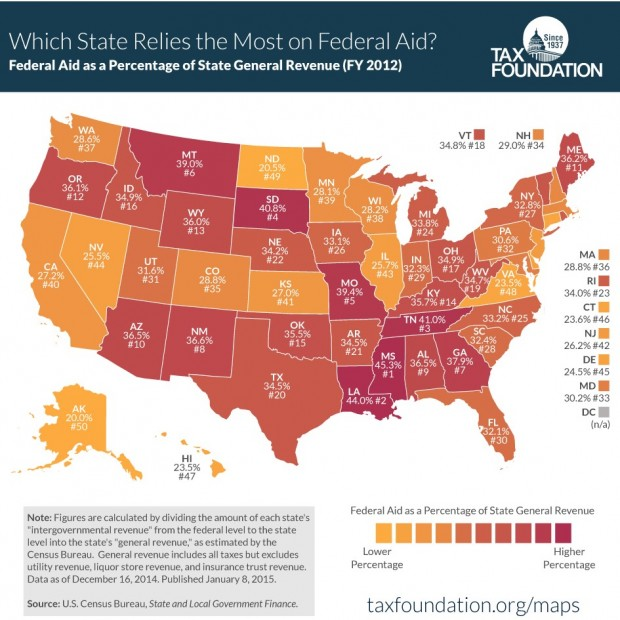 Federal-Aid-as-a-Percentage-of-State-Revenue_0