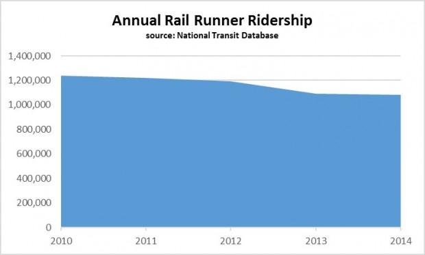 fail_runner_passengers
