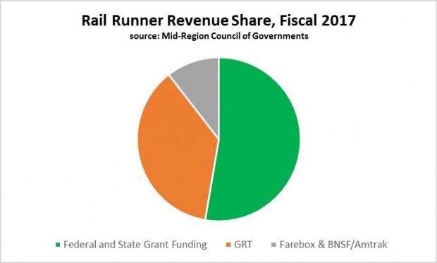 fail_runner_share