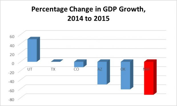 gdp_growth_drop
