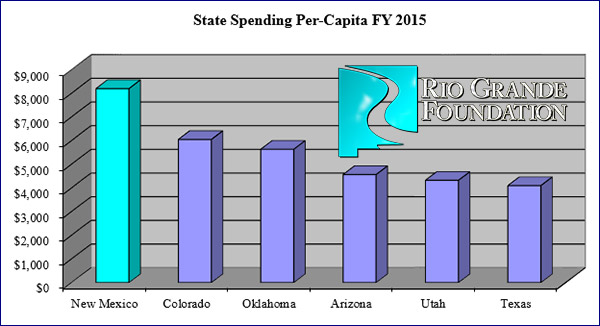 state_spending